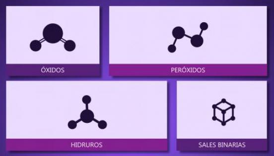 ARKIM: la química, fácil